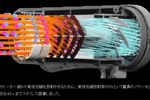 癒しのコルギサロン_ドライヤー構造