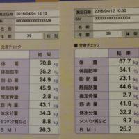 癒しのコルギサロン_ファスティング結果0412